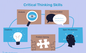 Critical Thinking Skill. Credit photo: The Balance
